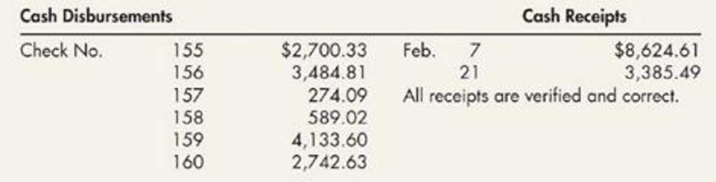 Chapter 6, Problem 18P, Bank Reconciliation (Appendix 6.1) Daisy Company received a bank statement for February, as follows: , example  2