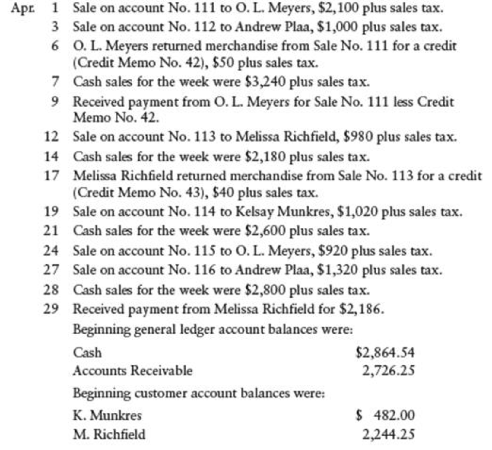 Chapter 10, Problem 11SPB, SALES AND CASH RECEIPTS TRANSACTIONS Paul Jackson owns a retail business. The following sales,
