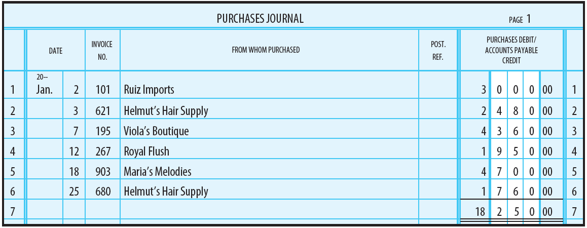 Chapter 12, Problem 10SPA, PURCHASES JOURNAL, GENERAL LEDGER, AND ACCOUNTS PAYABLE LEDGER The purchases journal of Kevins
