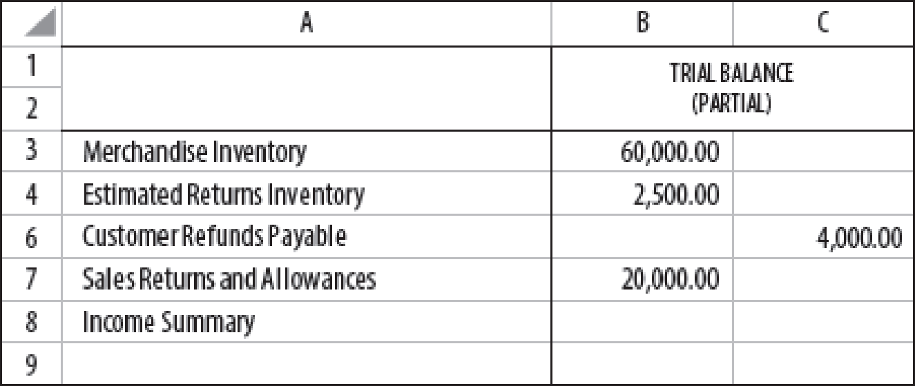 Adjustment For Merchandise Inventory Using T Accounts Periodic Inventory System With Sales Returns And Allowances Sam Edwards Owns A Business Called Sam S Stuff A Physical Count Determined His Ending Inventory As Of