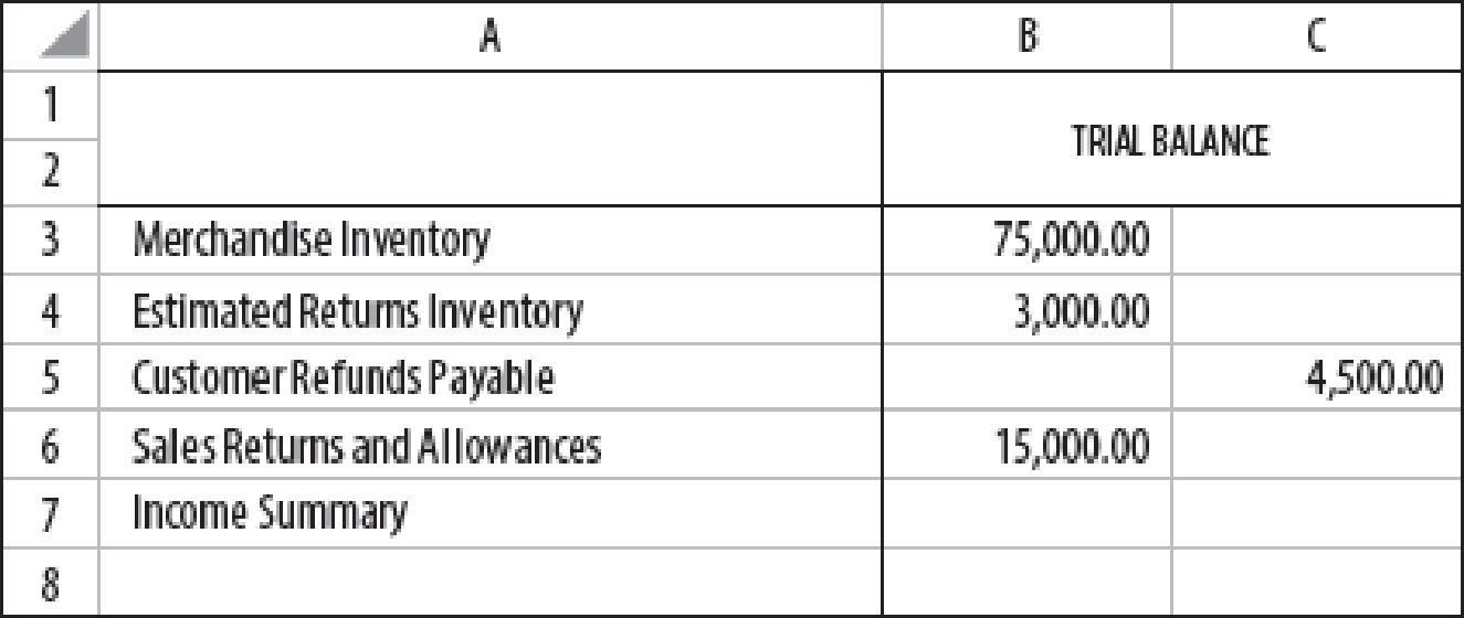 Chapter 14, Problem 2SEB, ADJUSTMENT FOR MERCHANDISE INVENTORY USING T ACCOUNTS: PERIODIC INVENTORY SYSTEM WITH SALES RETURNS