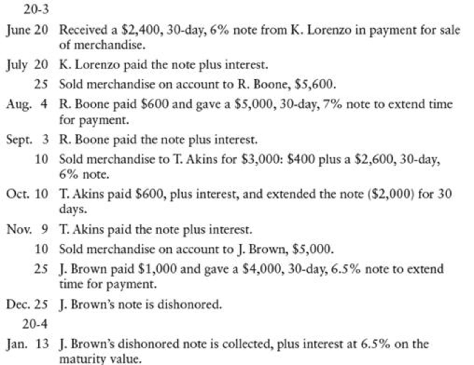 Chapter 17, Problem 10SPB, NOTES RECEIVABLE ENTRIES M. L. DiMaurizio had the following notes receivable transactions: REQUIRED