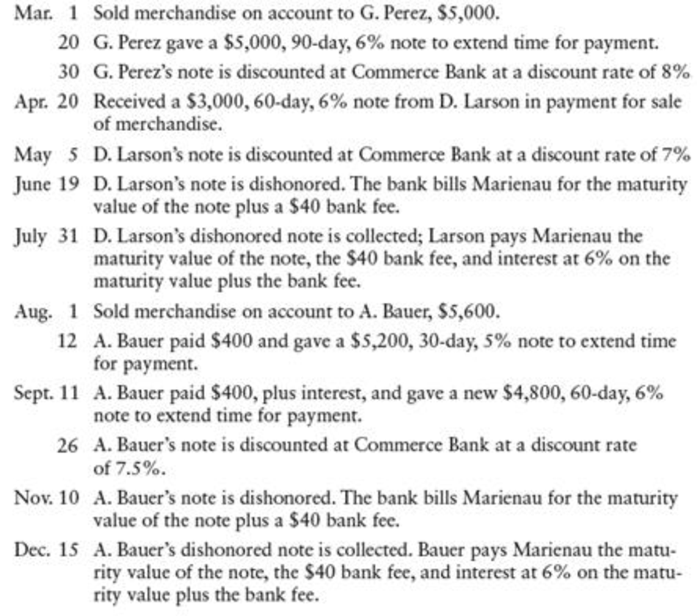 Chapter 17, Problem 11SPA, NOTES RECEIVABLE DISCOUNTING Marienau Suppliers had the following transactions: REQUIRED Record the