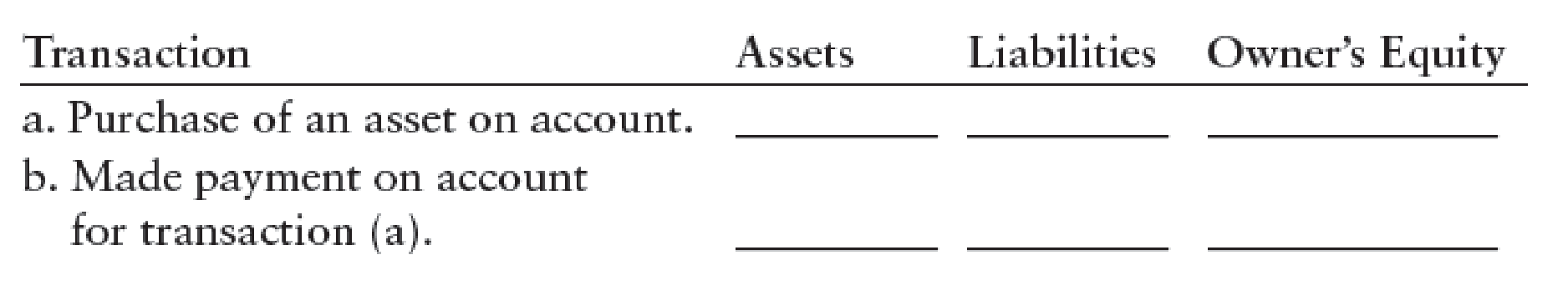 Chapter 2, Problem 3CE, What are the effects of the following transactions on the accounting equation? Indicate an increase