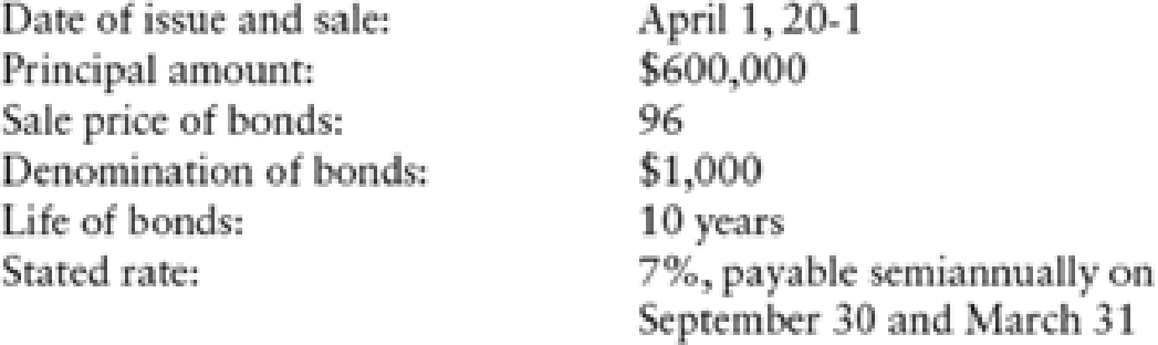 Chapter 22, Problem 10SPB, BONDS ISSUED AT A DISCOUNT Brandon, Inc., issued the following bonds at a discount: REQUIRED 1.