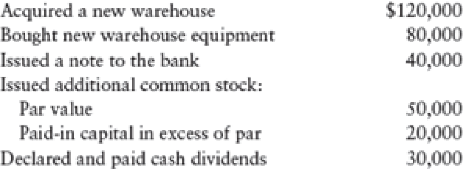 Chapter 23, Problem 10SPA, SERIES A PROBLEMS Series A Problems COMPUTE CASH PROVIDED BY OPERATING ACTIVITIES Zowine Companys , example  3