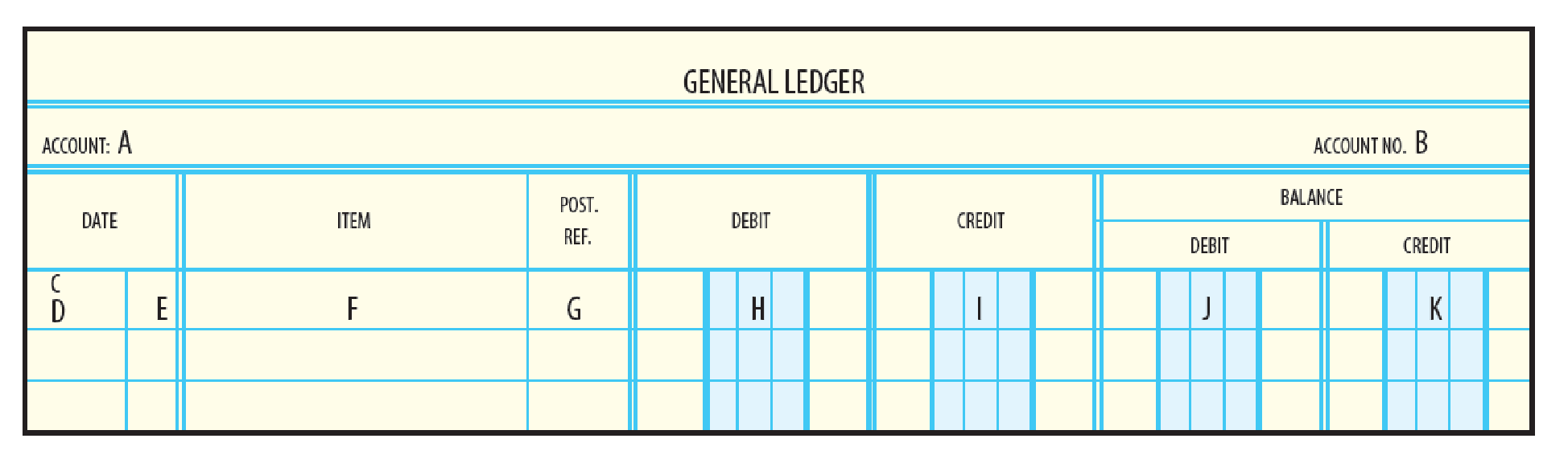 Chapter 4, Problem 3CE, Indicate the information that would be entered for each of the lettered items in the general ledger
