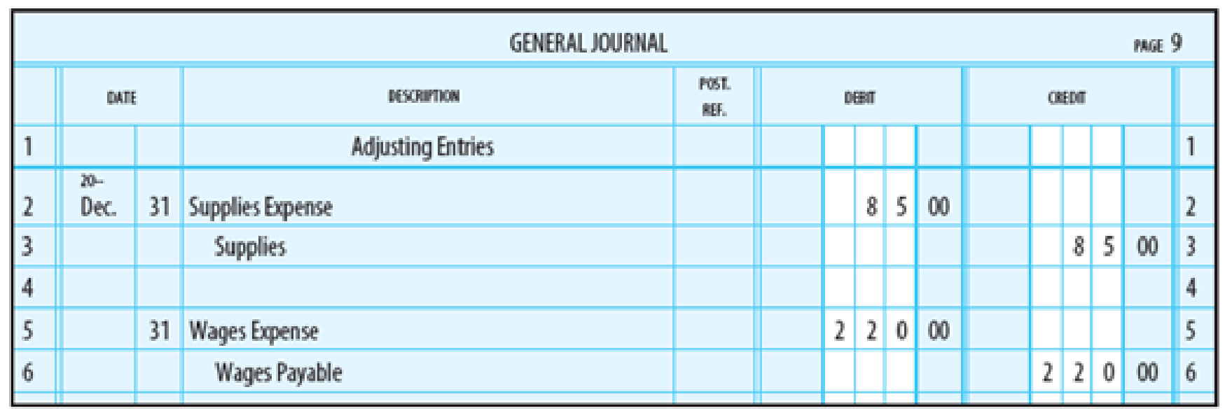 Chapter 5, Problem 8SEA, POSTING ADJUSTING ENTRIES Two adjusting entries are in the following general journal. Post these
