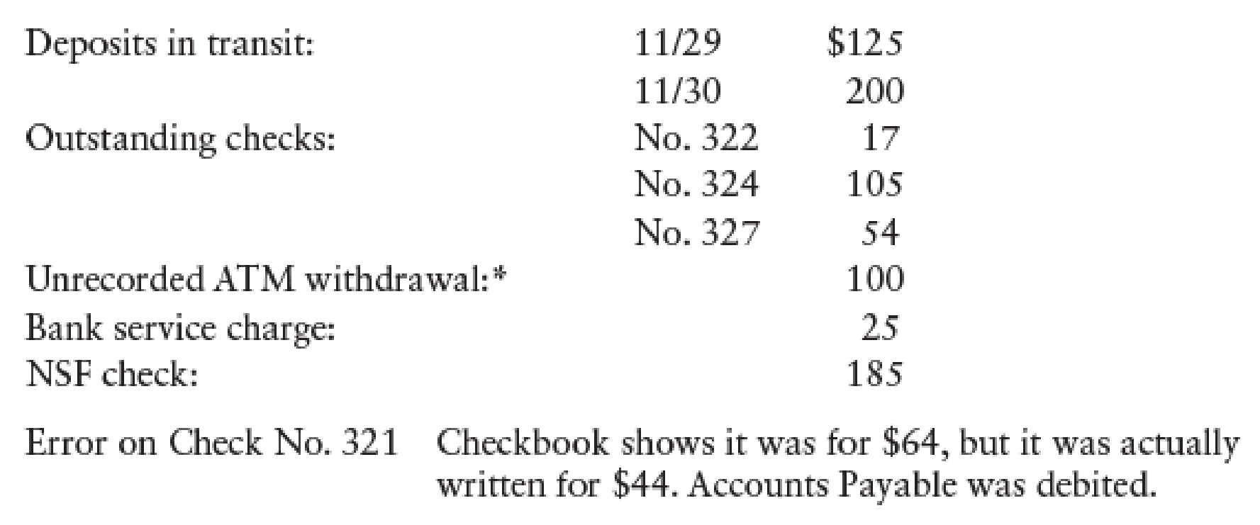Chapter 7, Problem 8SPB, BANK RECONCILI ATION AND RELATED JOURNAL ENTRIES The book balance in the checking account of Kyri