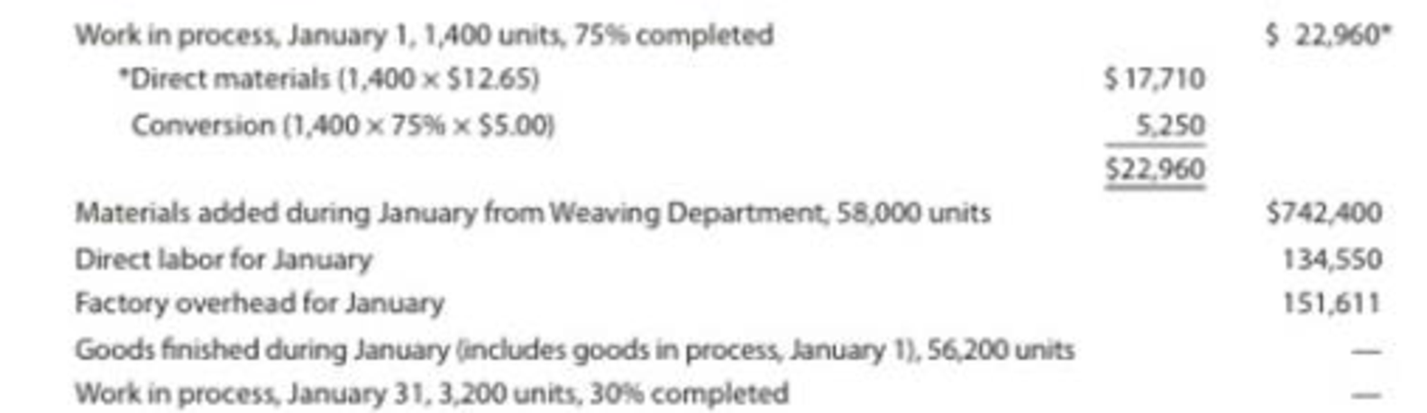 Chapter 17, Problem 17E, Cost of Production report The Cutting Department of Karachi Carpet Company provides the following