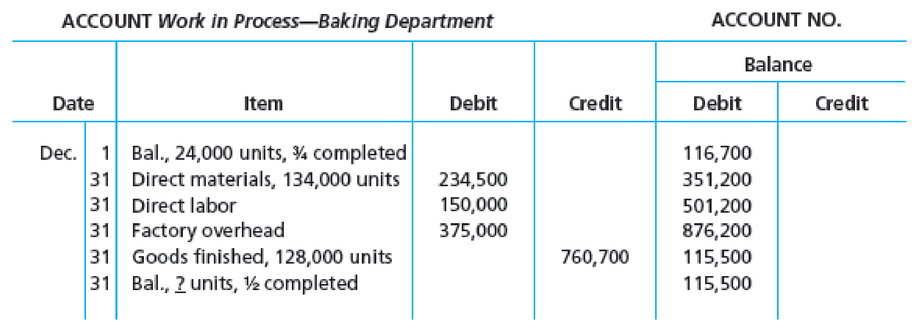 Chapter 17, Problem 7E, The following information concerns production in the Baking Department for December. All direct