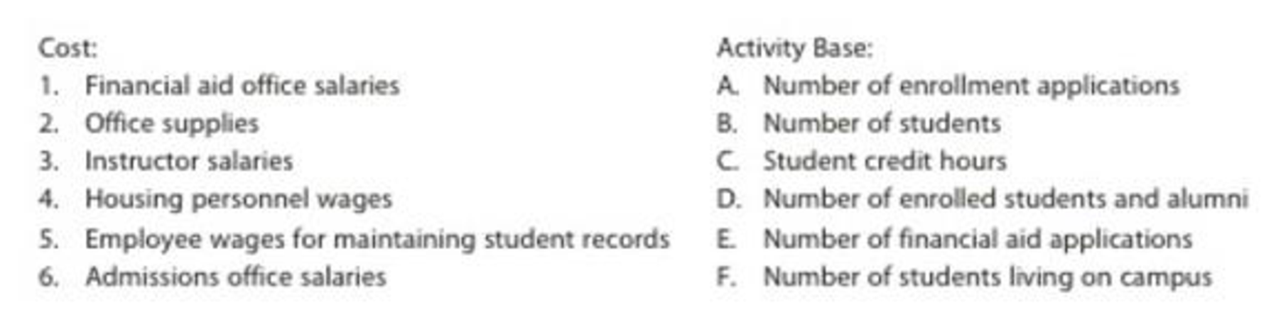Chapter 20, Problem 3E, Identify activity bases For a major university, match each cost in the following table with the
