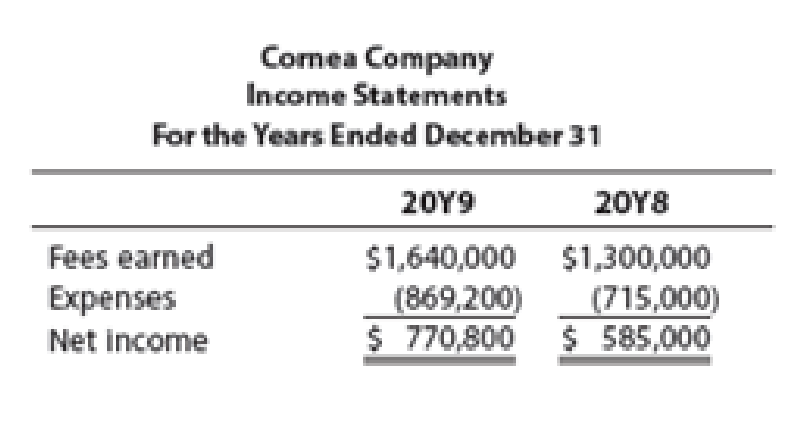 Chapter 3, Problem 10BE, Vertical analysis Two income statements for Cornea Company follow: a. Prepare a vertical analysis of