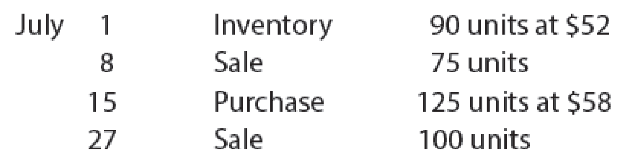 Chapter 6, Problem 3BE, Perpetual inventory using LIFO Beginning inventory, purchases, and sales for Item 88-HX are as