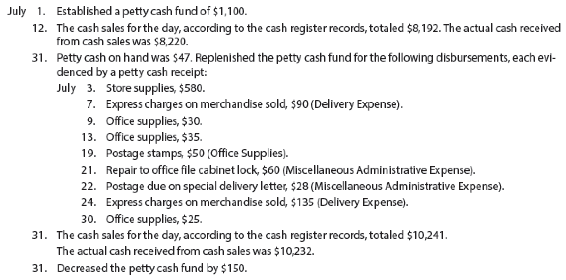 Chapter 7, Problem 2PA, Transactions for petty cash, cash short and over Wyoming Restoration Company completed the following