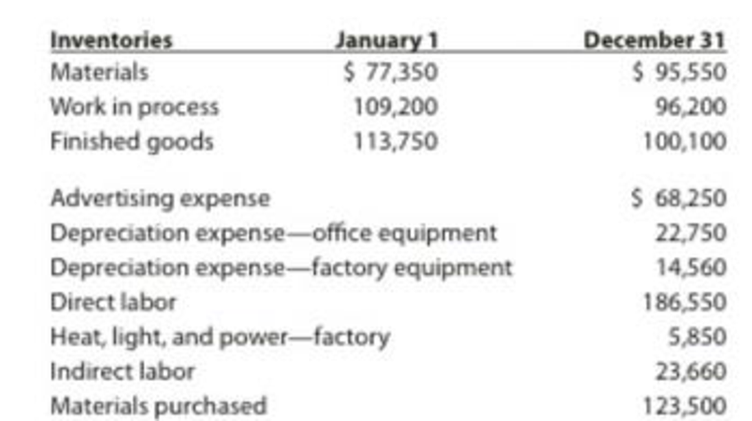 Chapter 1, Problem 5PB, Statement of cost of goods manufactured and income statement for a manufacturing company The , example  1