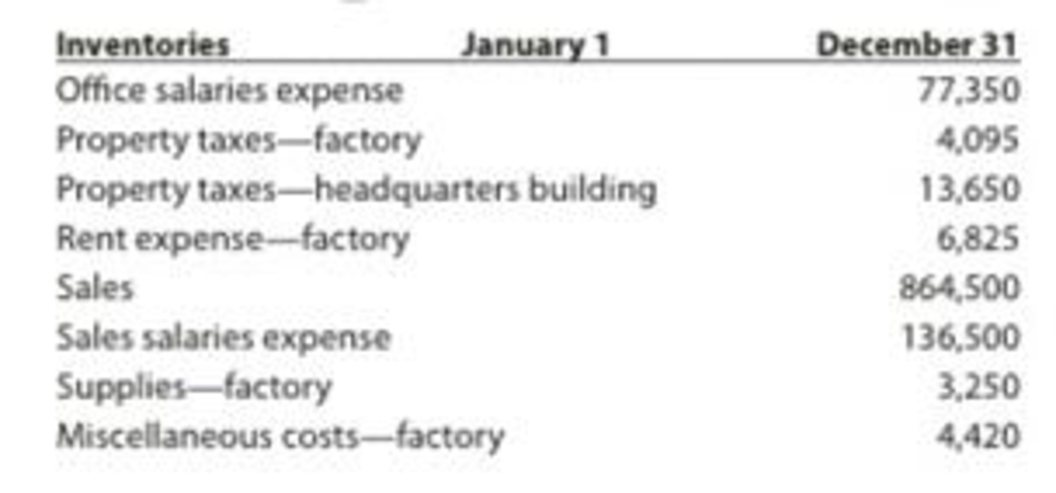 Chapter 1, Problem 5PB, Statement of cost of goods manufactured and income statement for a manufacturing company The , example  2